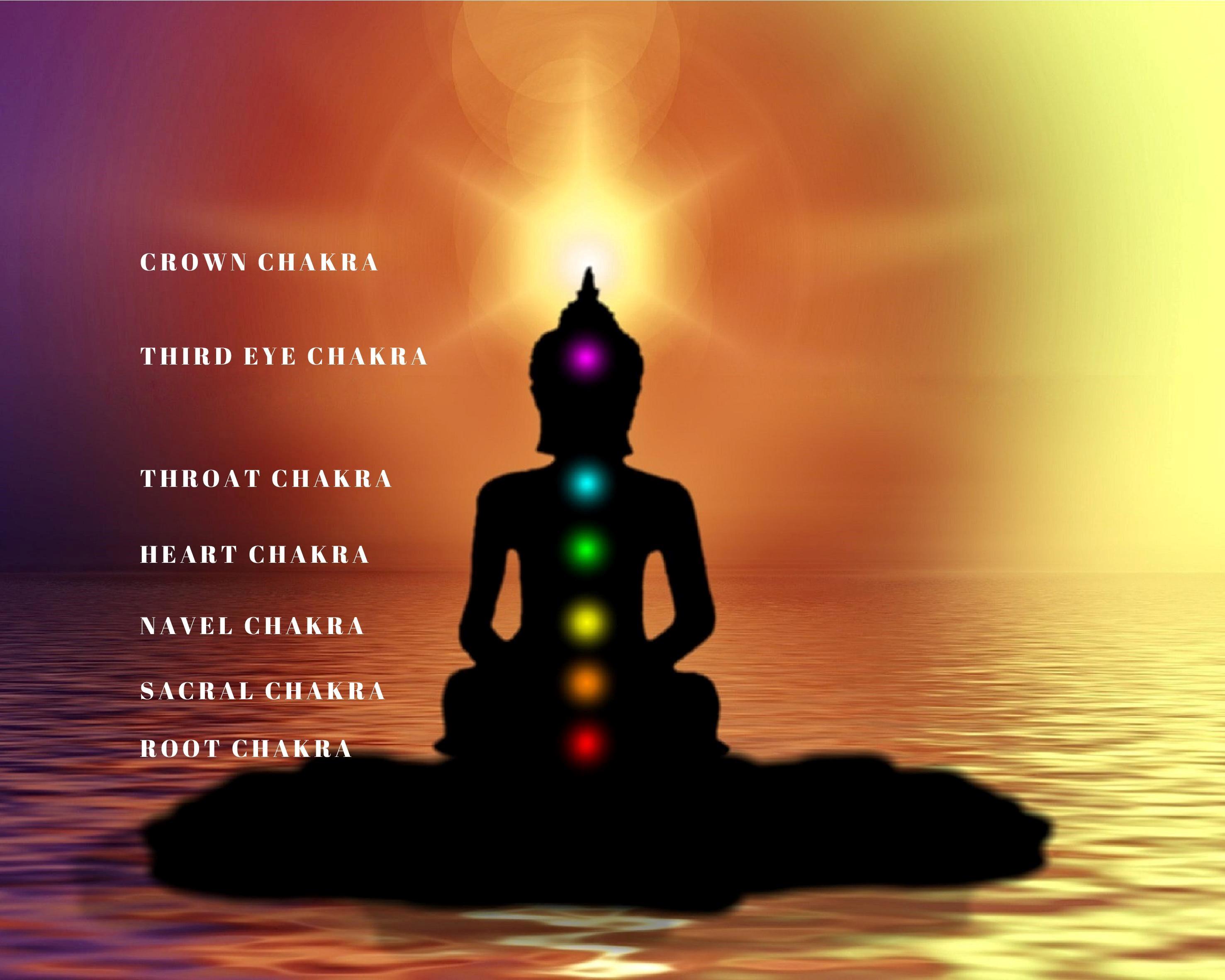 Chakra Image-page-001